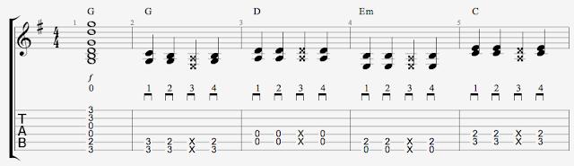 Tập gõ nhịp khi accord điệu blues