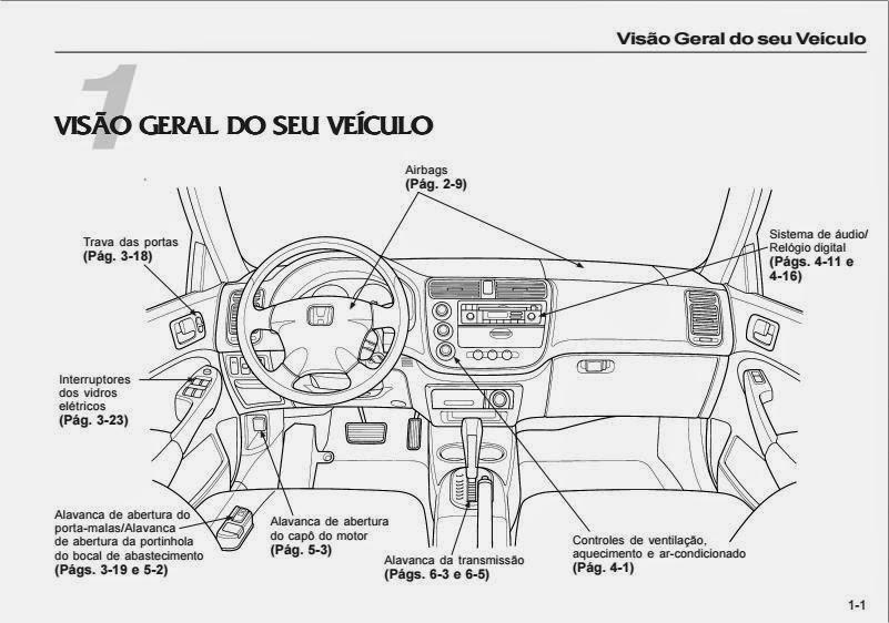 manuais de carros e cat logos de pe as rh manualdomeucarro blogspot com