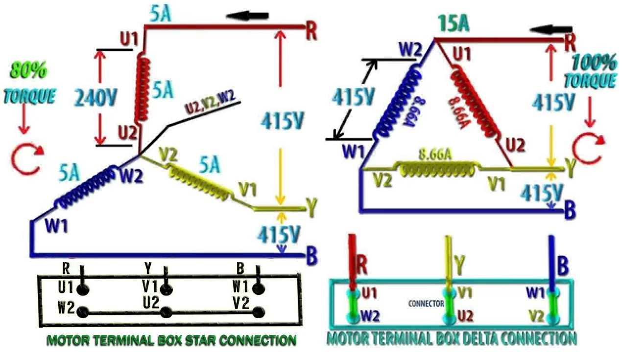Lemon Law California >> Star Delta Connection for Induction Motor | Electrical Engineering Blog