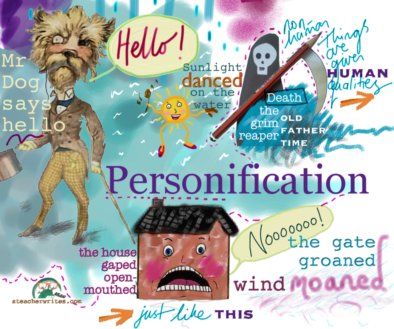 curvelearn com personification poster ks ks personification poster ks2 ks3