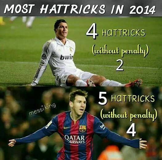 2014 2015 Messi and Ronaldo hattricks this year
