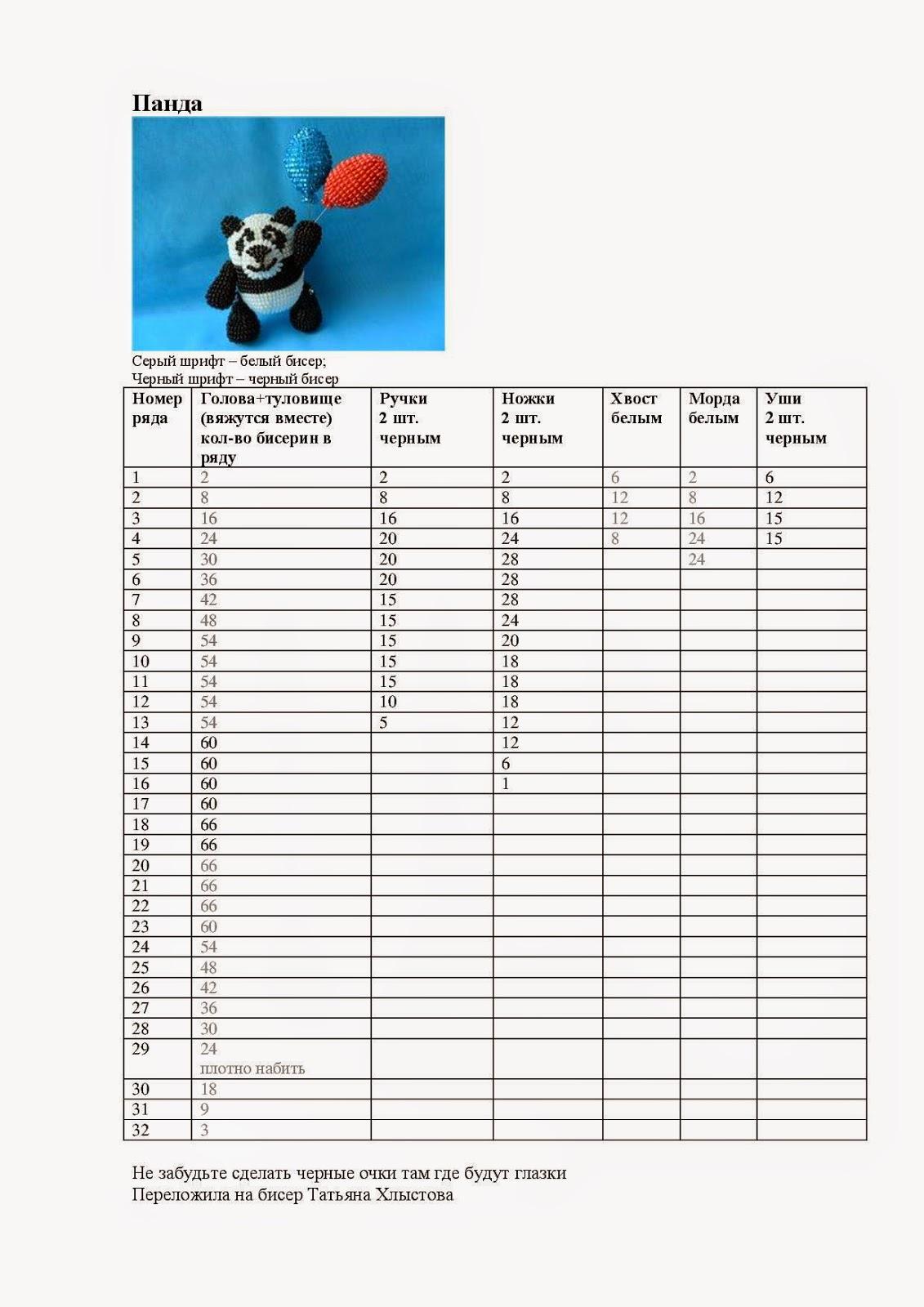 Панда из бисера схема плетения