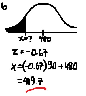 Normal distribution mean and standard deviation how to solve for a ccuart Image collections