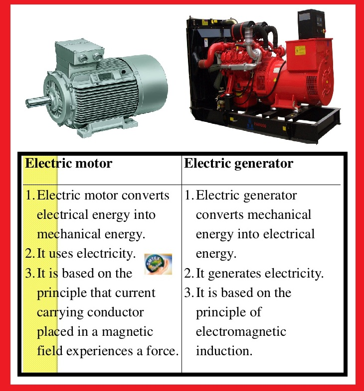 Difference between motor generator Dc motor to generator