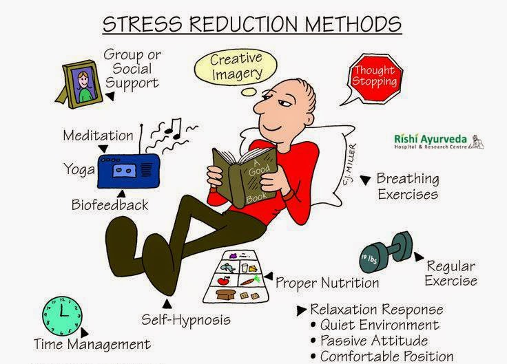 stress at workplace research methodology Learn about the distinction between quantitative and qualitative methods of and stress management the your part in the work and how this may affect the research.
