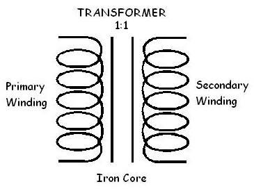ac motor wiring diagram  ac  free engine image for user