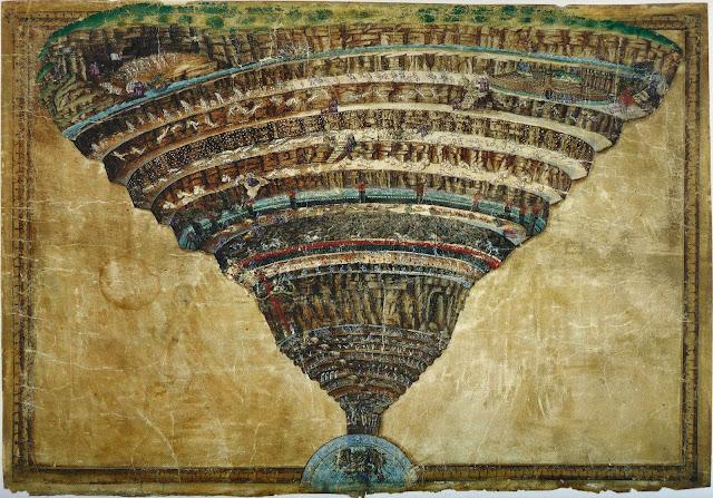 La struttura della Divina Commedia