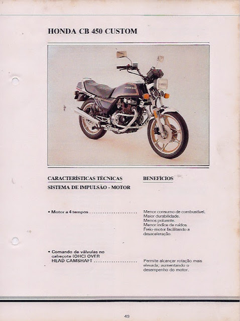 Arquivo%2BEscaneado%2B92 - Arquivo Confidencial: CB450 CUSTOM