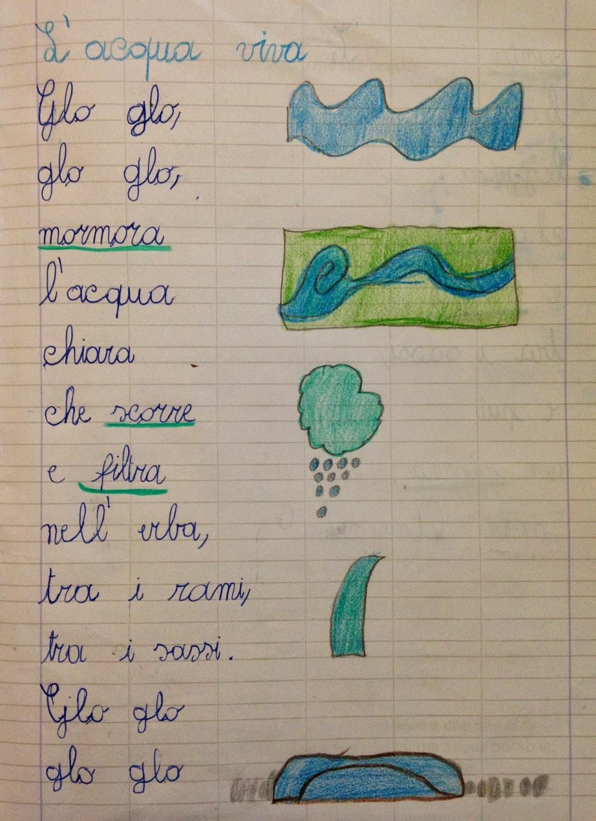 Estremamente APEdario: L'acqua viva (e la poesia che vive con lei) WA65