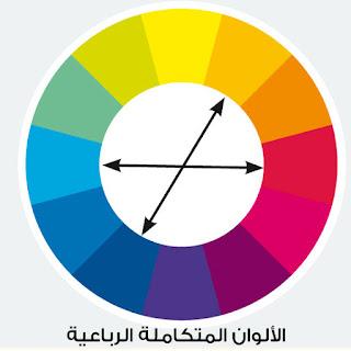 النسق-اللوني-الرباعي