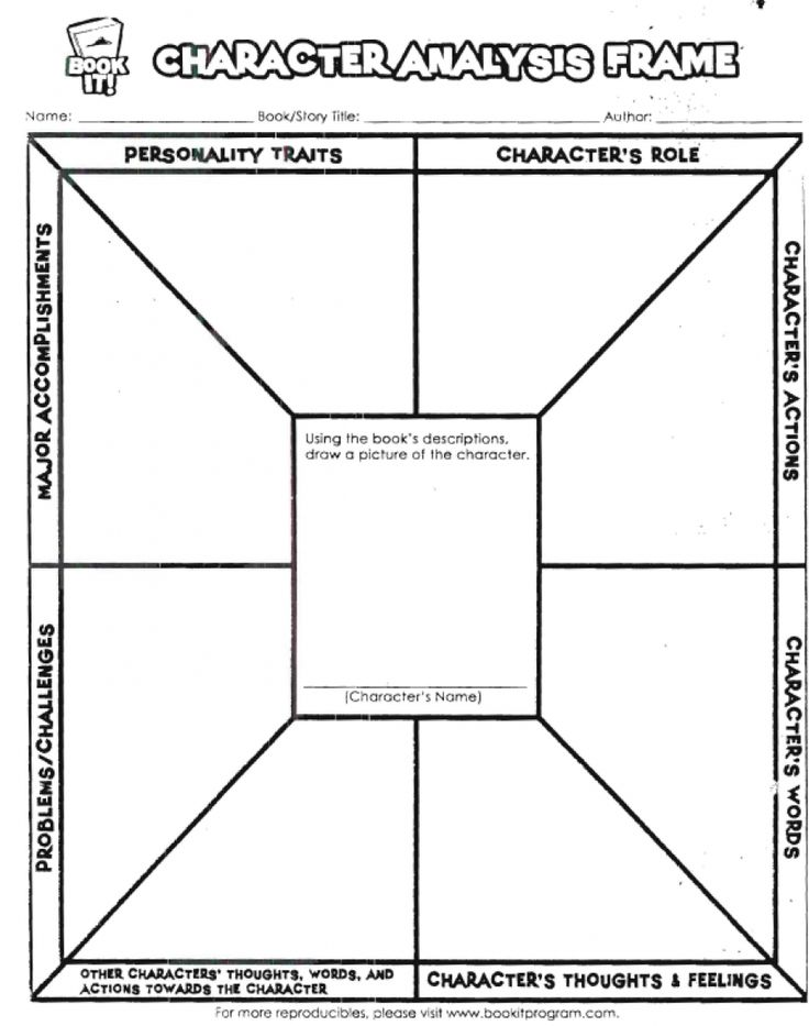 character analysis of mrs pratchett Daphne in nation book, analysis of daphne nation by terry pratchett home / bestsellers / nation / character analysis.