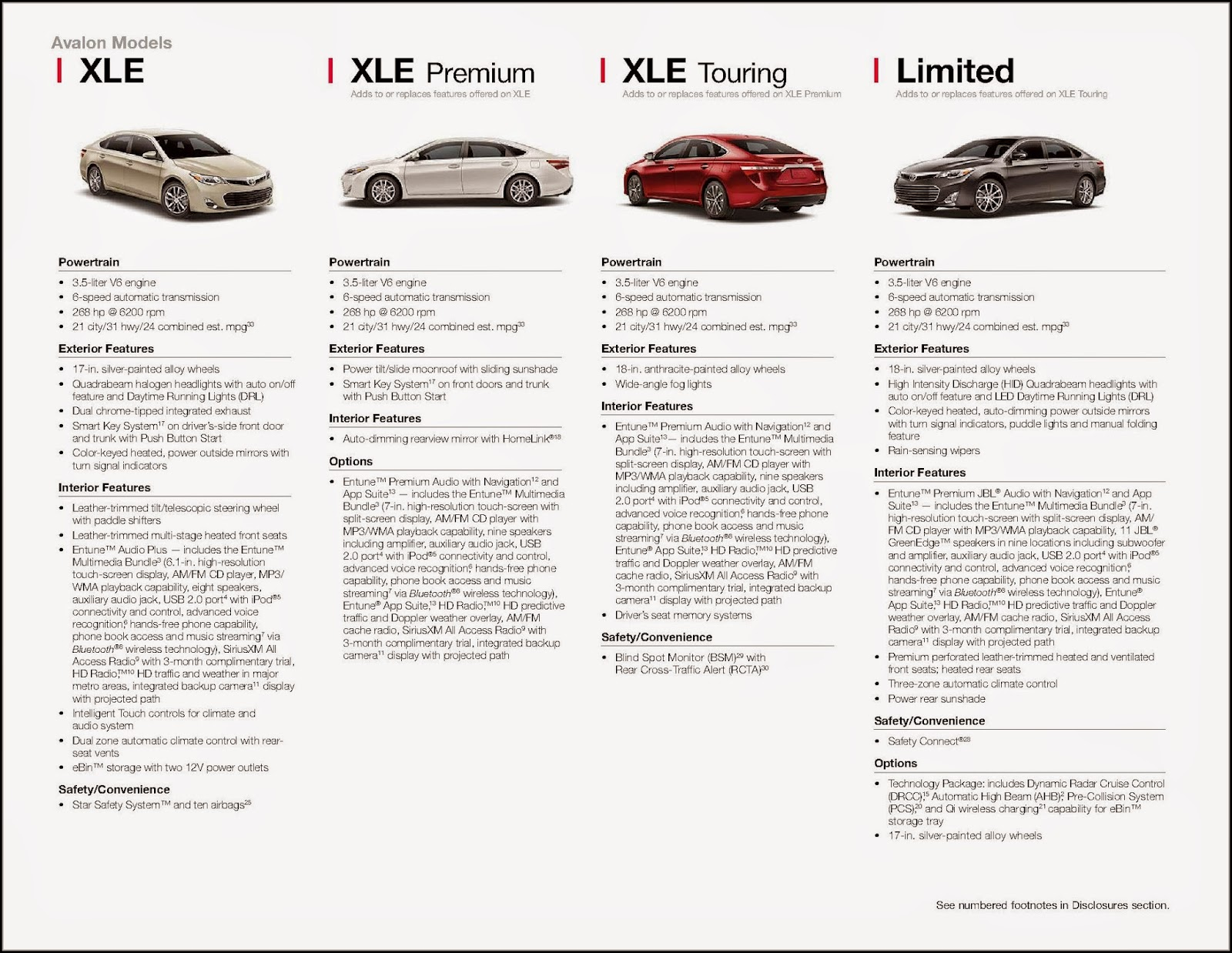 toyota avalon different models xle premium touring limited