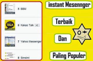 Instant Messenger Terbaik Dan Paling Populer