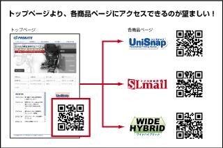 トップページへのリンクと、各商品ページへのリンクの図解