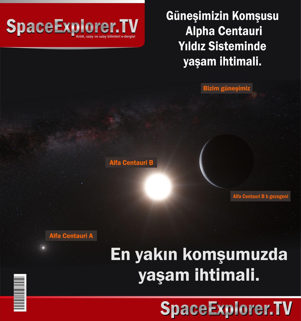 Uzayda hayat var mı?, Yaşama elverişli gezegenler, Gök adalar, Alpha Centauri A, Alpha Centauri B, Güneş sistemi, Dünya dışı yaşam, Güneş sistemimizin dışı,
