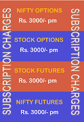 Rajkamal stock options blogspot