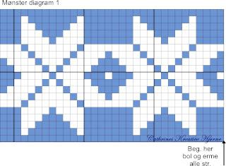 Blogg+Fana+m%C3%B8nsterbord+C+Just+2011.jpg (800×588)