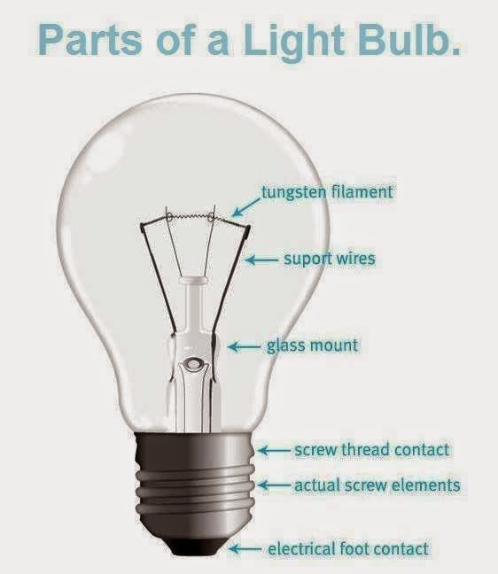 Parts of a light bulb one by zero electronics parts of a light bulb aloadofball Image collections