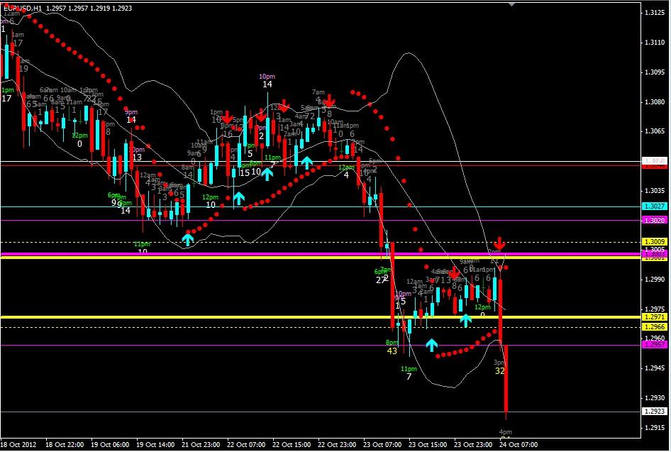 Indikator mprc forex
