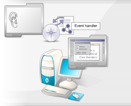 event listener interfaces in java pdf