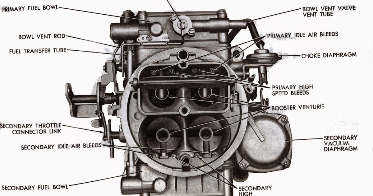 903240 together with Diagramatigerbasic as well 1946 Chevy Fleetline 3spd Od Swap also Tech Files Series Identifying Holley in addition Red Jaguar Car Wallpaper Hd. on car diagram