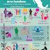 México: Derecho y obligaciones de los ciudadanos (Infografía)