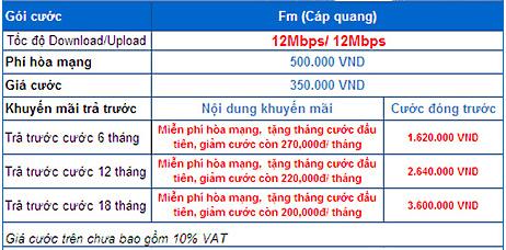 Bảng giá cáp quang VNPT 12M