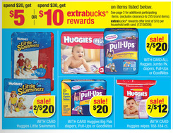 CVS: Huggies Pullups As Low As $2.67 Each