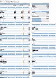 Presupuesto familiar mensual, Excel