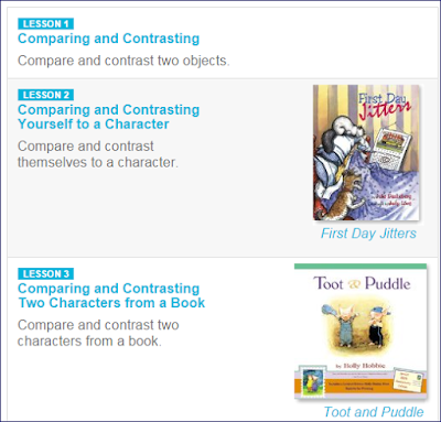 compare and contrast a book character and yourself Fantastic characters: analyzing and creating superheroes and having them as characters in our books and compare and contrast the ways in which their.