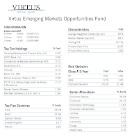 Virtus Emerging Markets Opportunity A (HEMZX)
