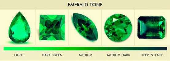 In a emerald, the most essential aspect to be considered is color.