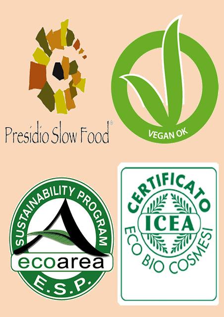 testiamo i prodotti: