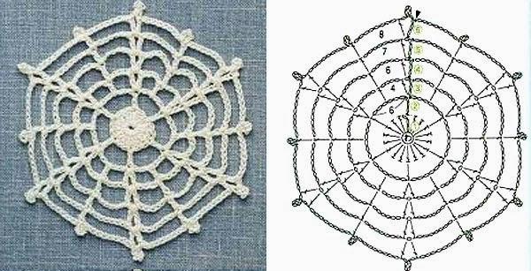 Вязанная паутинка