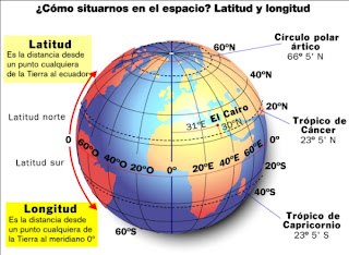 Geografia ubic ndonos en el planeta for Cuanto es un cuarto de hora