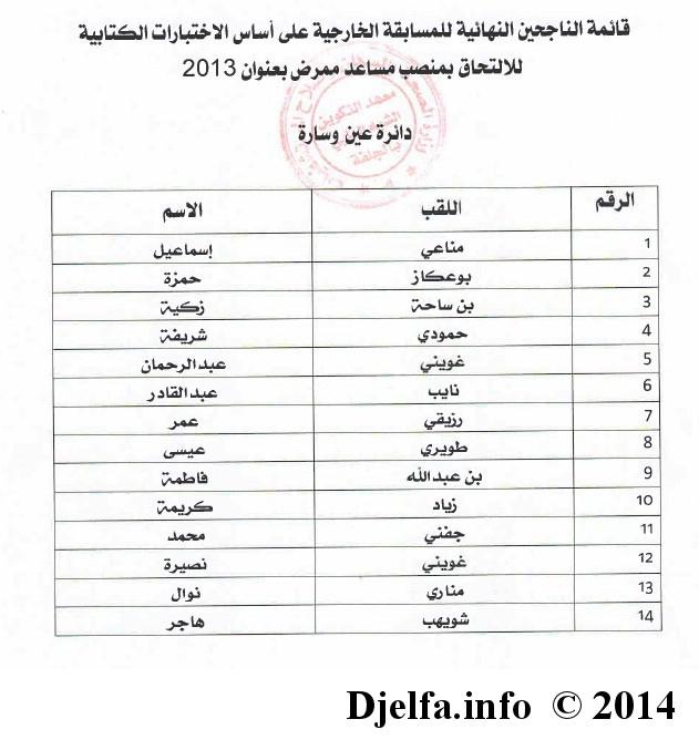 قائمة الناجحين في مسابقة الشبه الطبي (مساعد ممرّض) لولاية الجلفة oussera1.jpg