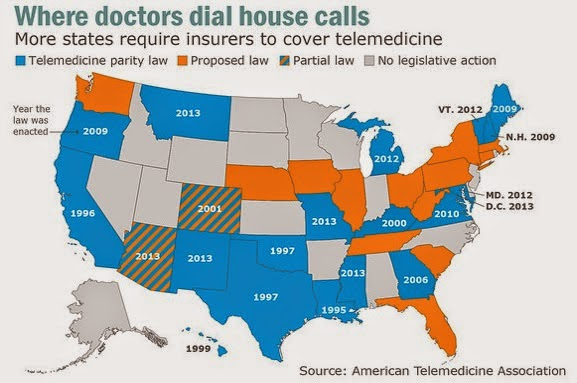 Map of states that require insurers to cover telemedicine