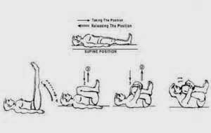 Cara mengatasi perut masuk angin