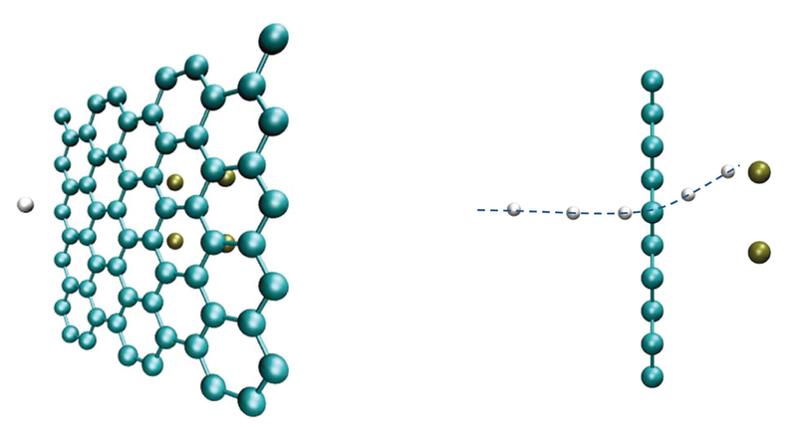 Proton Passing Though Graphene