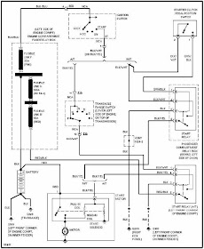 Diagram On Wiring: Hyundai Accent 1997 Circuit System Wiring Diagram | Hyundai Accent 1997 Wiring Diagram |  | Diagram On Wiring