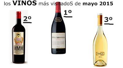 Los 5 vinos más visitado de Mayo en el blog El vino más barato 2015