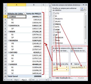 Segmentação de dados, tabela dinâmica, tabela, excel, linha do tempo
