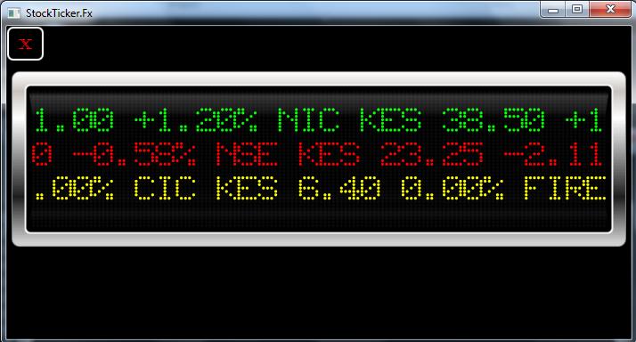 Nairobi stock exchange forex