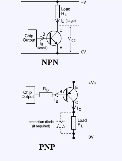 basic mini project  npn and pnp switch