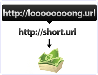 URL Short Services To Earn Money
