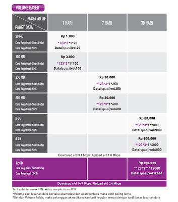 Kartu Simpati Puas2 Terbaru 2012 dan yang ini Download Template