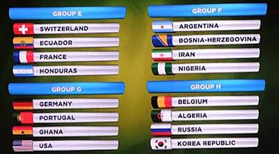 Jadwal Piala Dunia 2014 Grup E Sampai H