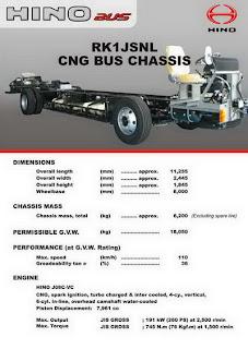 Spesifikasi dan Harga Chasis HINO  CNG