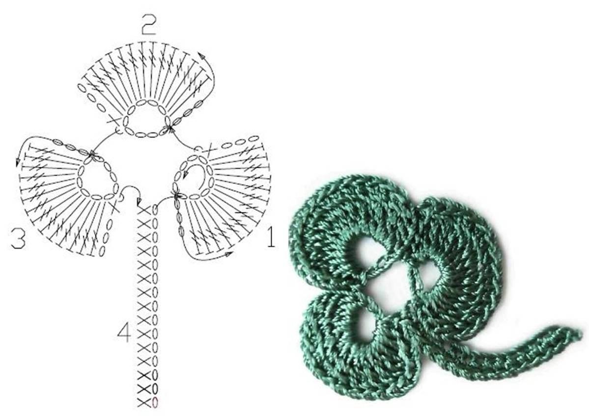 Compartiendo Patrones de Crochet y algo mas