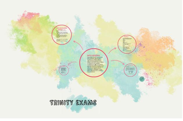https://prezi.com/ubfplepge9sa/trinity-exams/